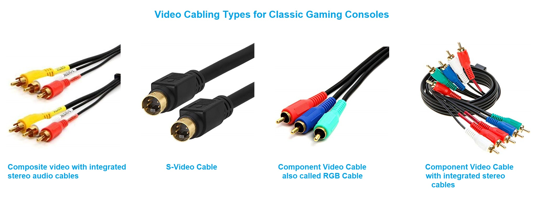 Video Cabling Types for Classic Gaming Consoles