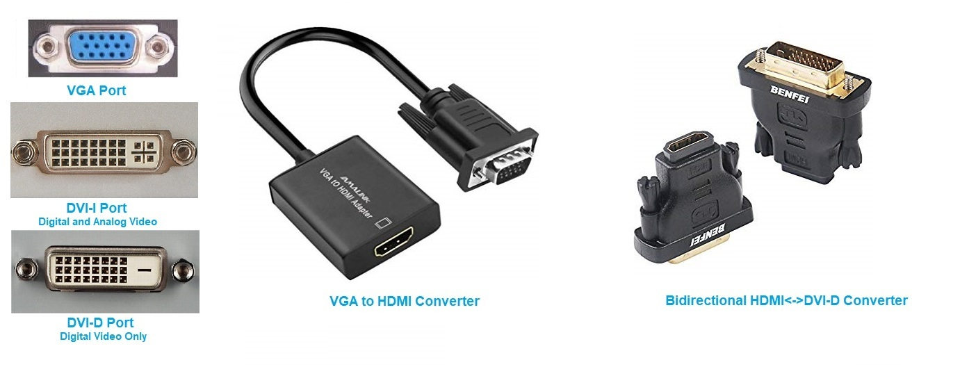 Computer Video Ports and HDMI Adapters