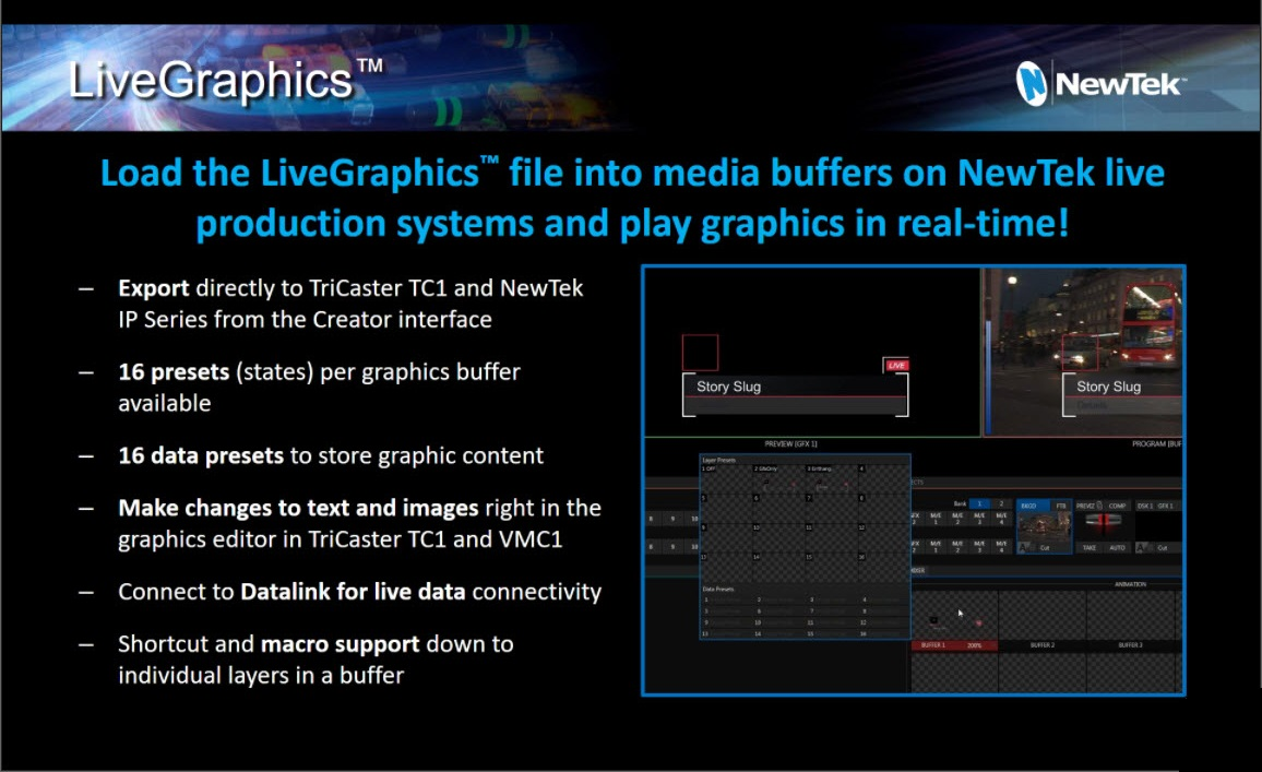 LiveGraphics Information slide