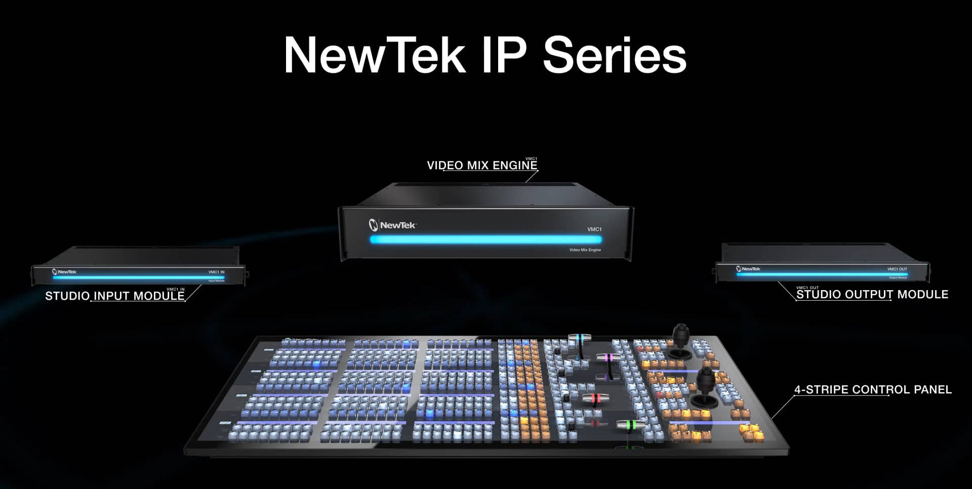NewTek IP Series, Video Mix Engine, Studio Input Module, Studio Output Module, 4-Stripe Control Panel
