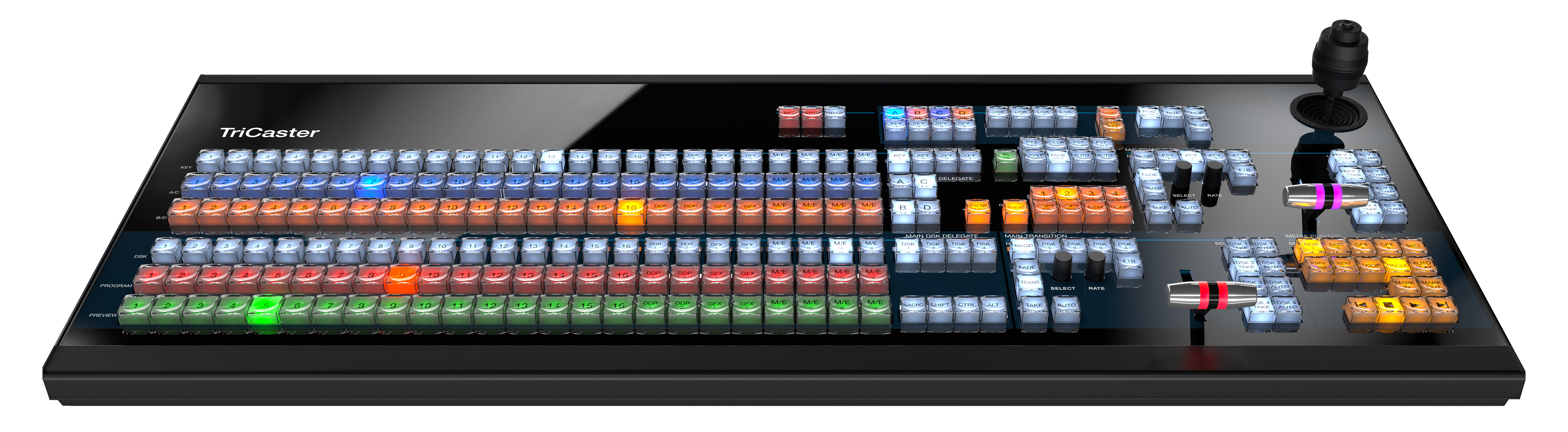 TriCaster<sup>®</sup> TC1LP Control Panel