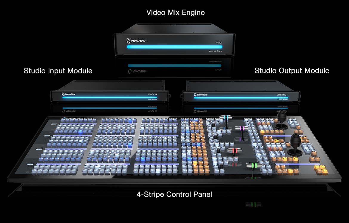 NewTek IP Series Family