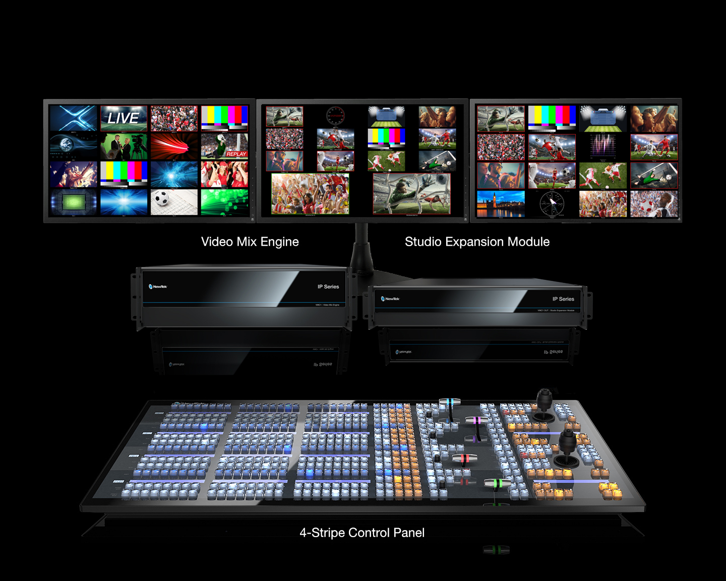 NewTek-IP-Series-2017