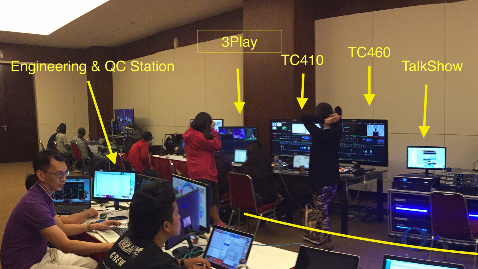 View of about one-third of the broadcast room used for Jakarta International Java Jazz Festival, with the equipment stations labeled.
